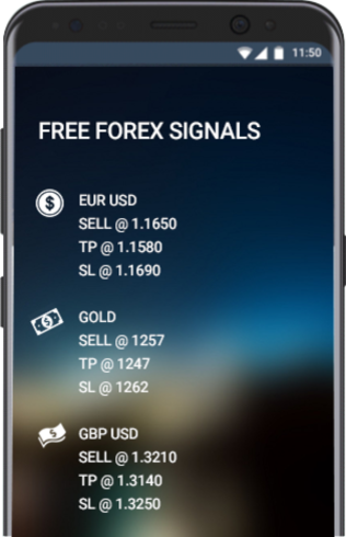 Forex signals and news